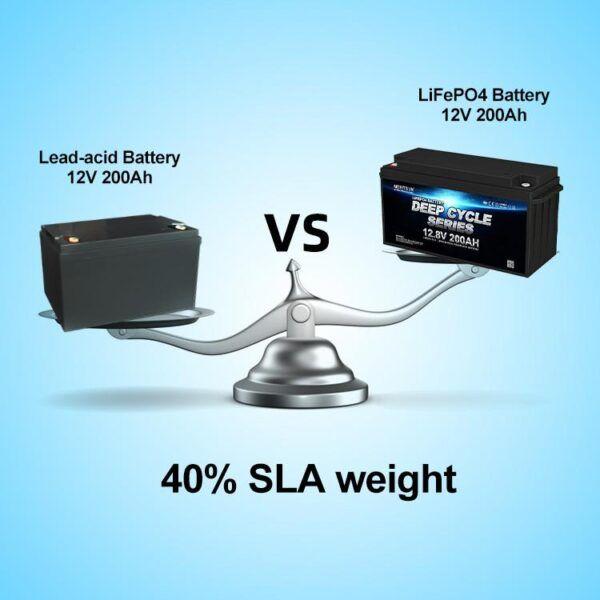 Lithium Batterie Meritsun 200 Ah